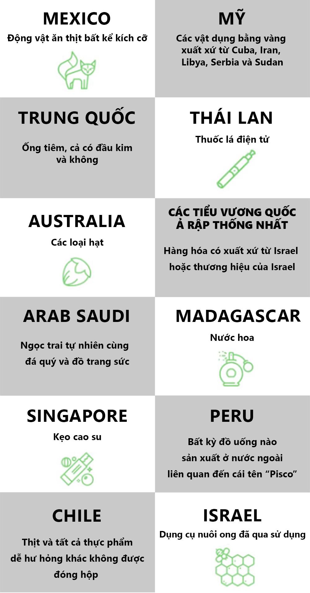 nhung-thu-binh-thuong-o-viet-nam-bi-cam-mang-vao-nuoc-khac-1